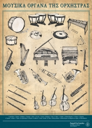 Musical instruments of the orchestra poster